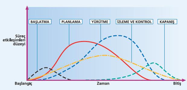 planlama2