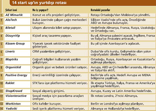yurtdisi-rotam-5